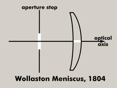 198e2f252d Lentes típicas de objetivos clásicos